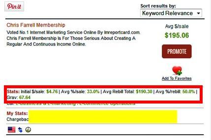clickbank商品指标
