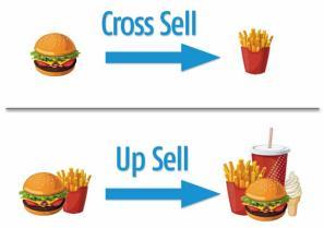 upsell向上销售