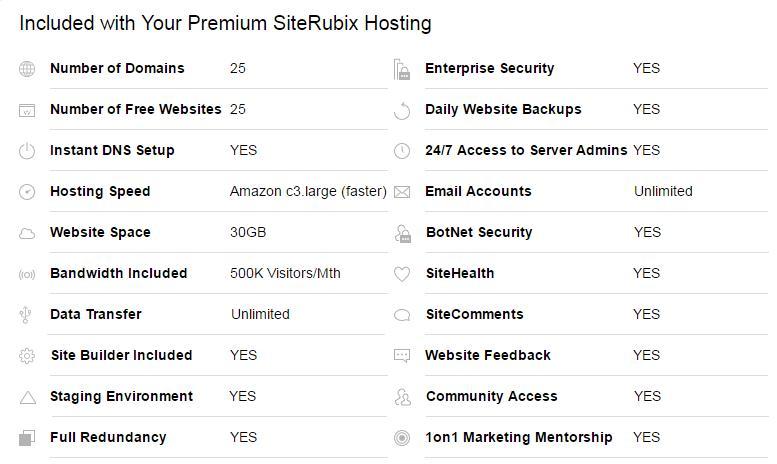 siterubix虚拟主机