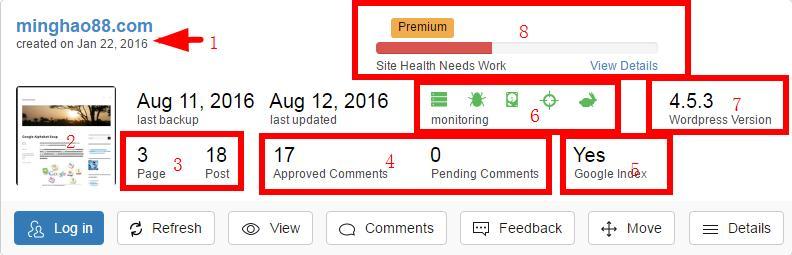 siterubix网站健康状况监控指示板