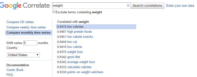 google correlate关键词关联搜索