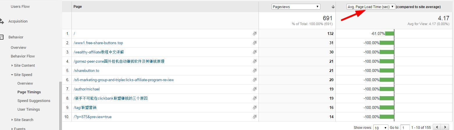 google analytics站长工具对网页的分析