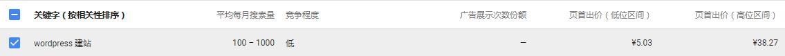 谷歌关键词搜索量及点击价格