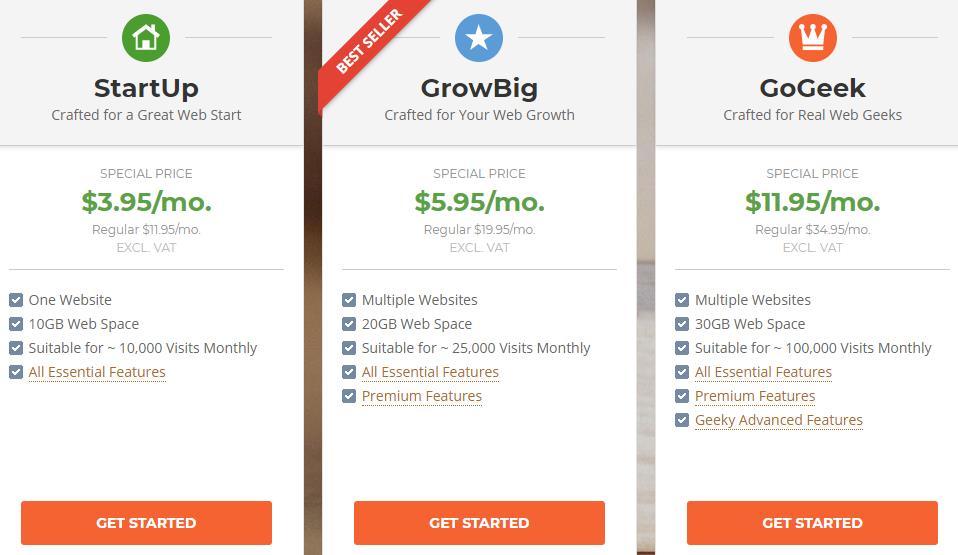 SiteGround共享主机价格