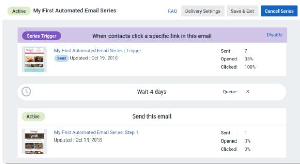 constant contact使电子邮件营销自动化变得容易