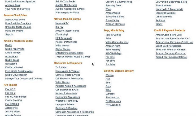 美国亚马逊网站产品分类