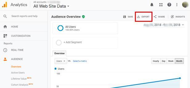 导出Google Analytics(分析)报告