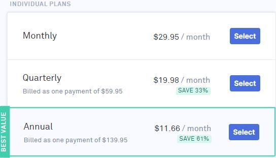 个人版Grammarly Premium价格